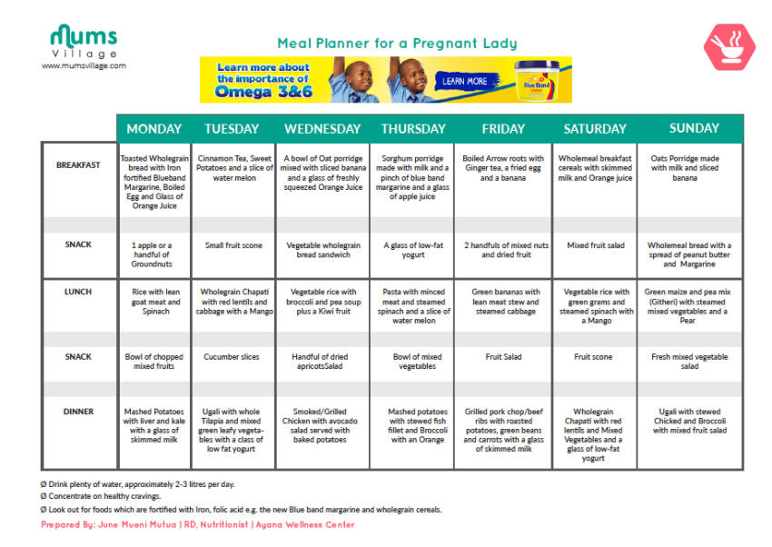 sample meal plan - expectant mum