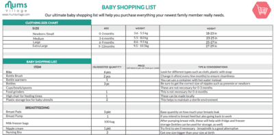 Baby Shopping List