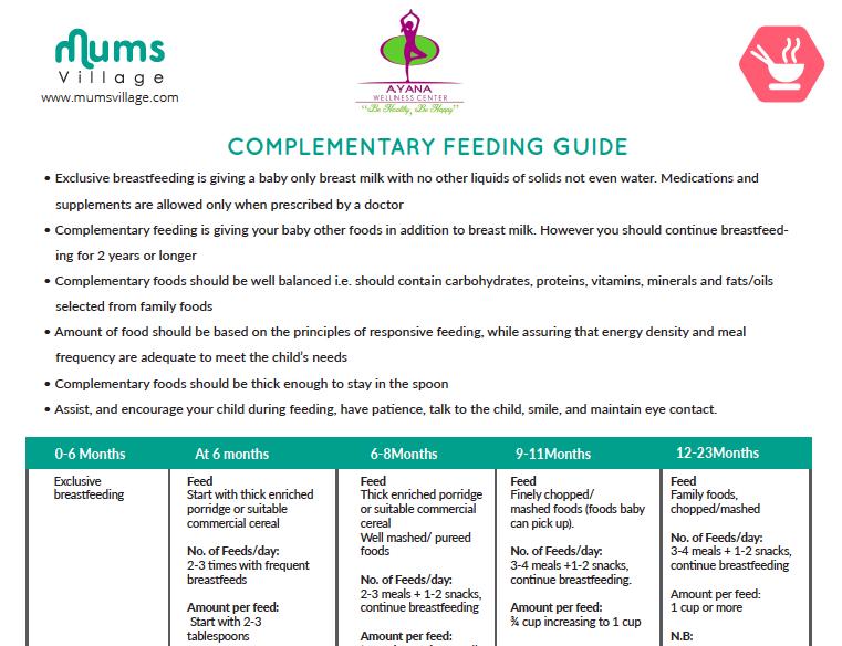 Feeding Guide (Weaning)